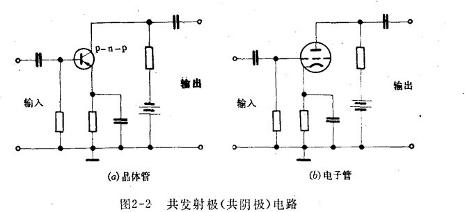 基极对交流而言是接地的(直接接地或通过电容器接地)