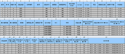 时代TIME H1110<strong><strong>全自动洛氏硬度计</strong></strong>测试软件Excel原始报表